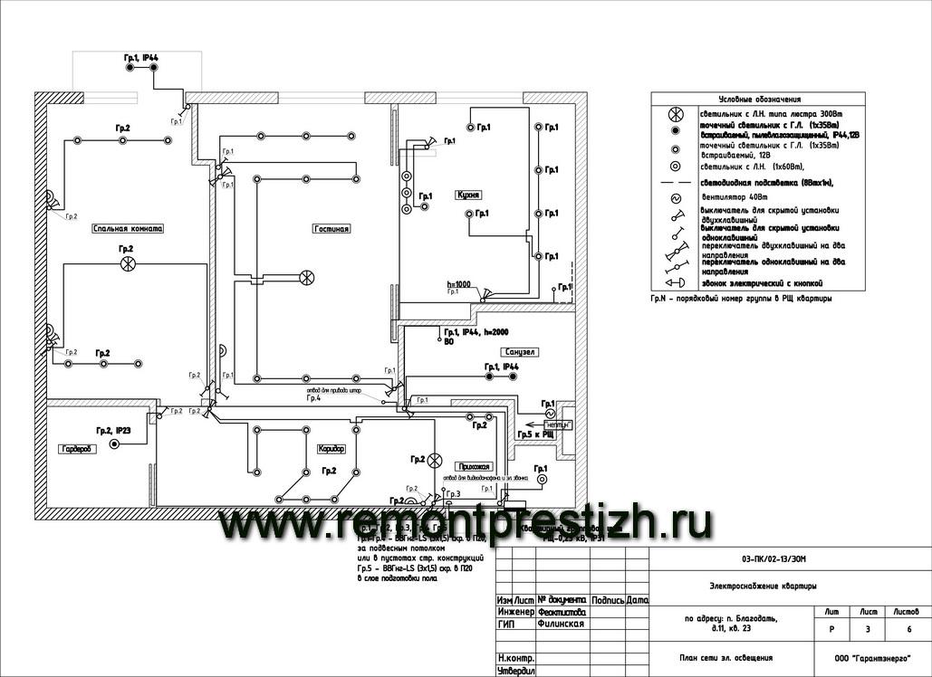 Спецификация квартиры Схема